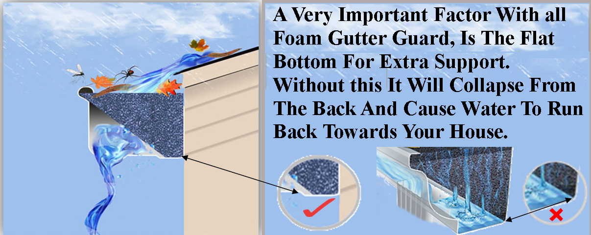 Leaf guard gutter guard easy diy installation gutter guard protector solutioingenieria Image collections